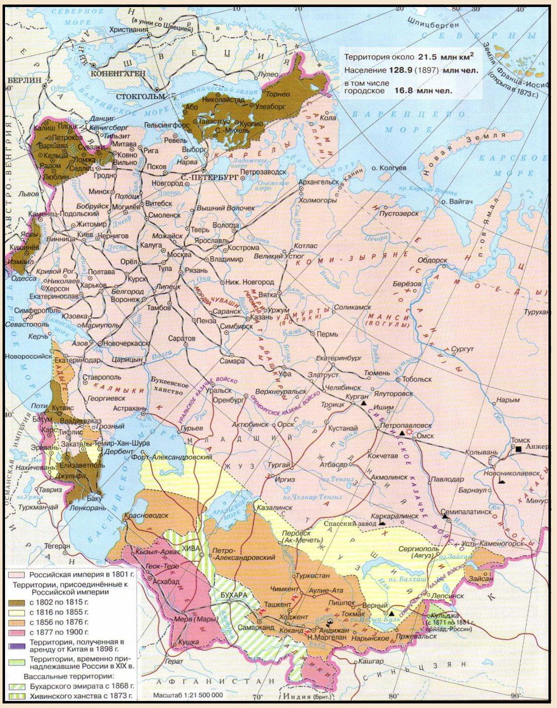 Правовой статус великого княжества финляндского в составе российской империи