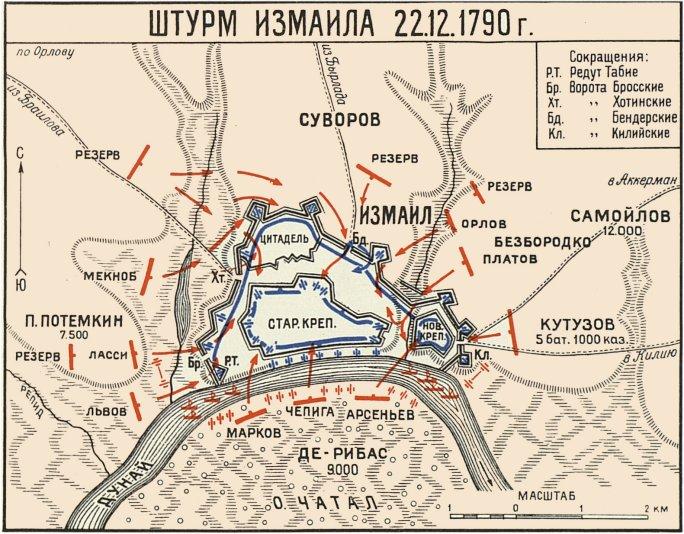 https://istoriarusi.ru/img/izmail-sturm-karta.jpg