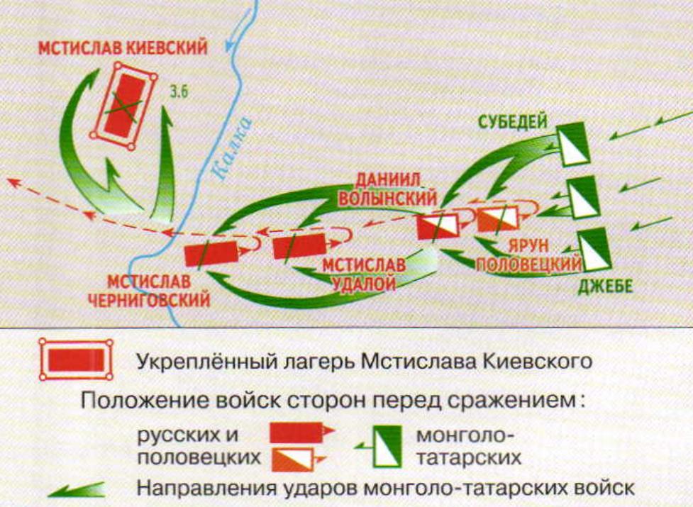 Битва на Калке - карта
