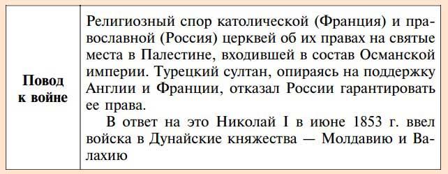 Причины и повод Крымской войны