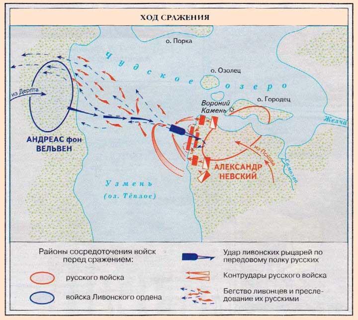 Реферат невская битва и ледовое побоище 8814