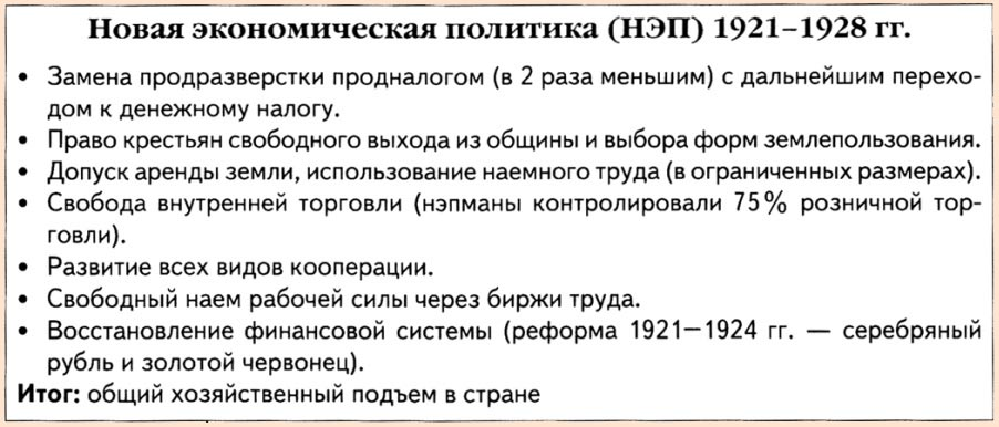 НЭП кратко о новой экономической политике в СССР НЭП кратко в таблице