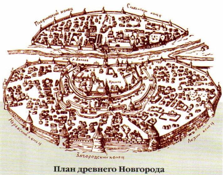 План древнего Новгорода