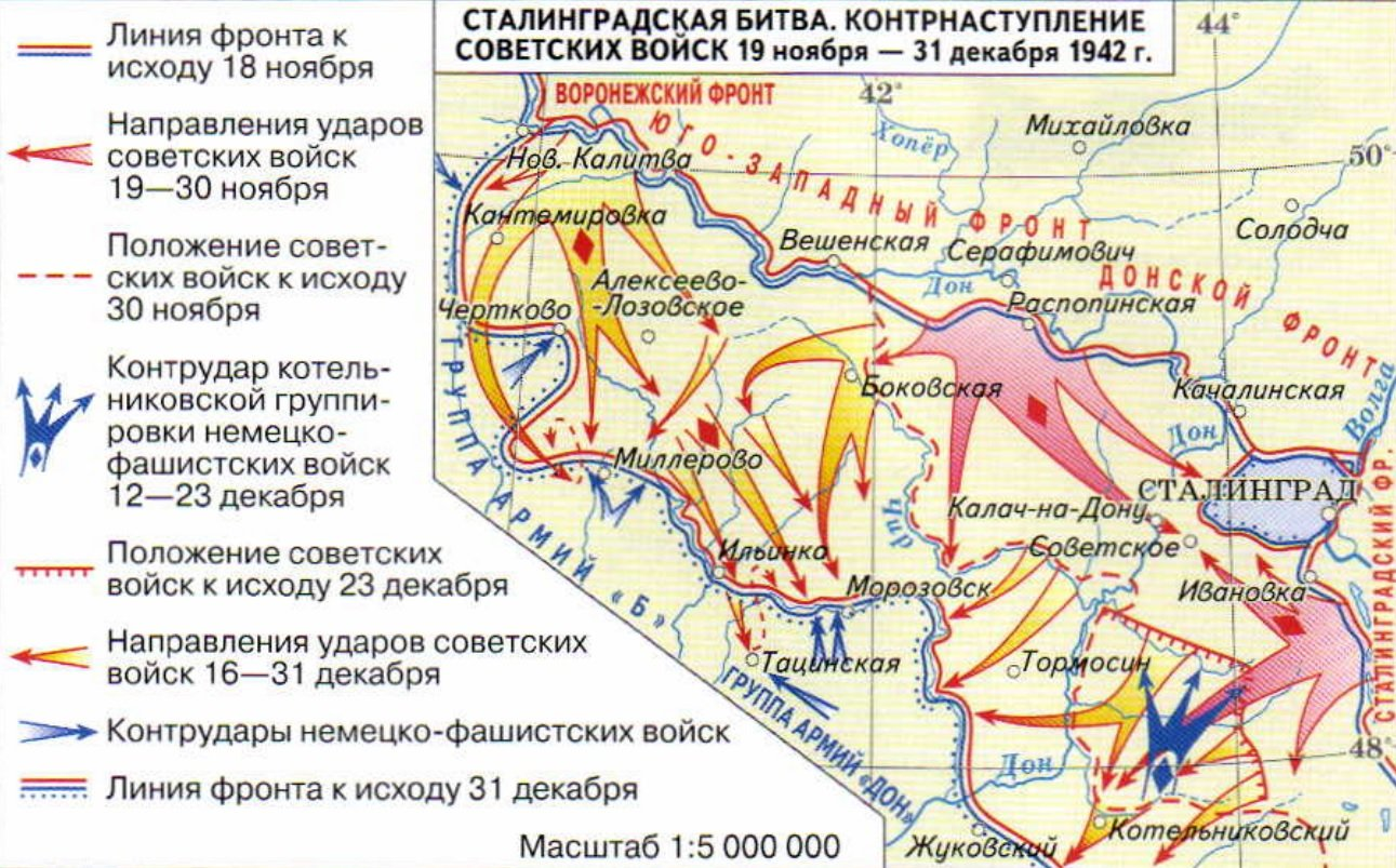 сталинградская битва - карта