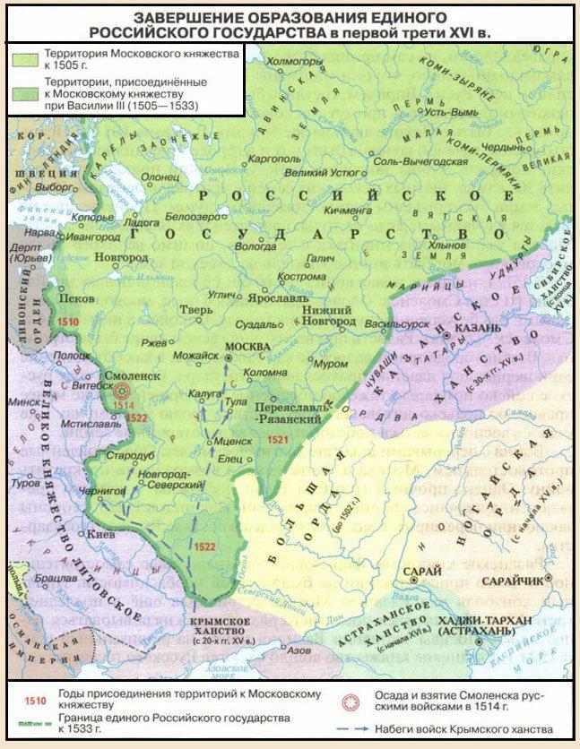 Русское государство при Василии 3