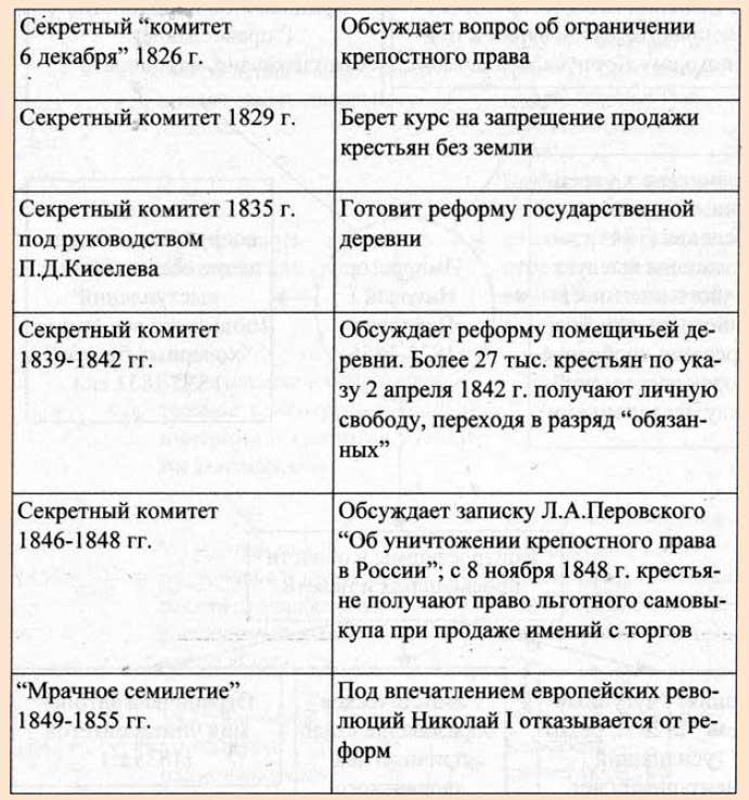 Внешняя и внутренняя политика николая 2 реферат 640